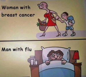 Men vs. Women (Breast Cancer)